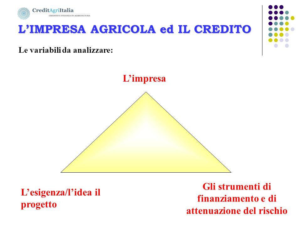 L'IMPRESA AGRICOLA ed IL CREDITO