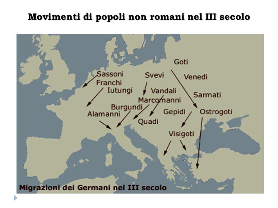 Movimenti di popoli non romani nel III secolo
