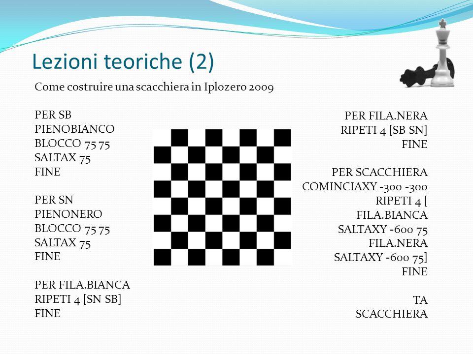 Lezioni teoriche (2) Come costruire una scacchiera in Iplozero 2009