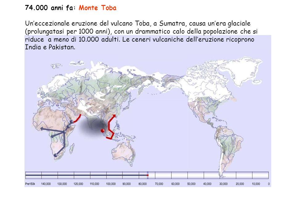 74.000 anni fa: Monte Toba