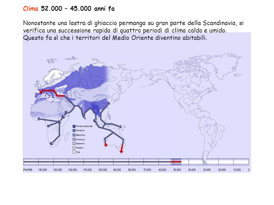 Clima 52.000 – 45.000 anni fa
