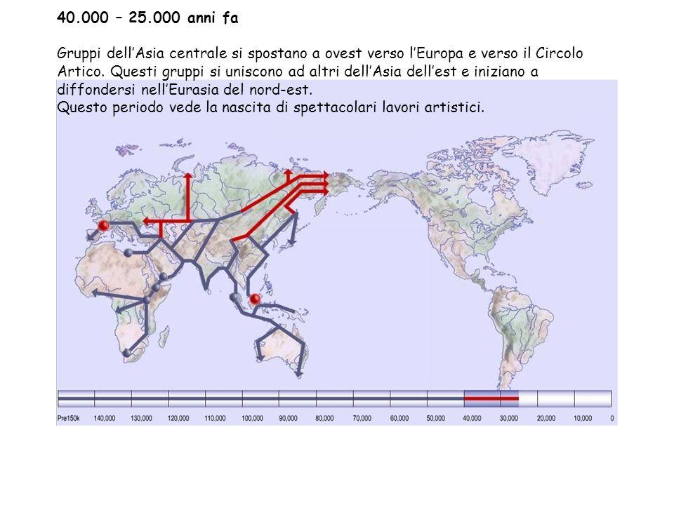 40.000 – 25.000 anni fa