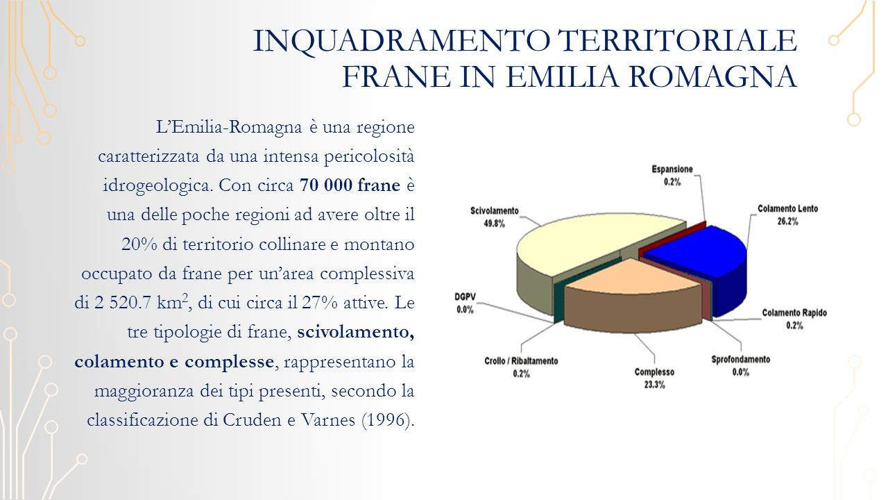 Inquadramento territoriale FrANE in Emilia Romagna
