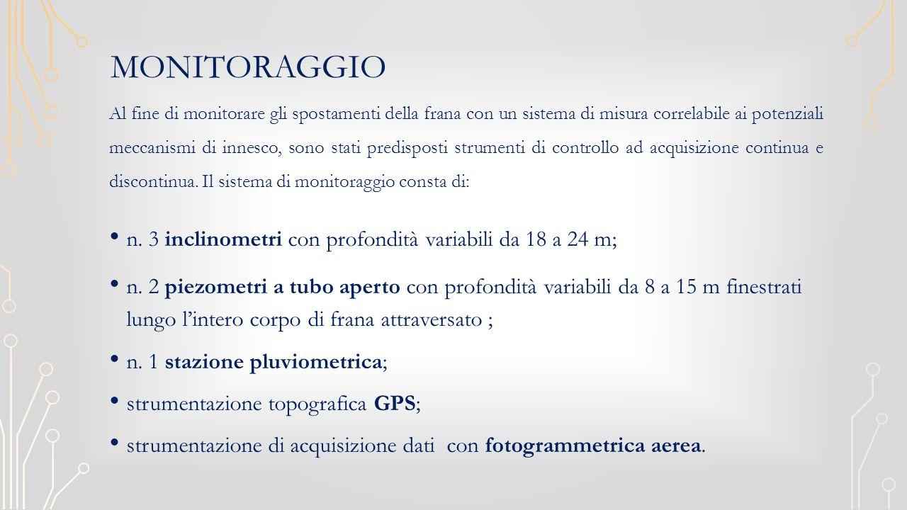 monitoraggio n. 3 inclinometri con profondità variabili da 18 a 24 m;