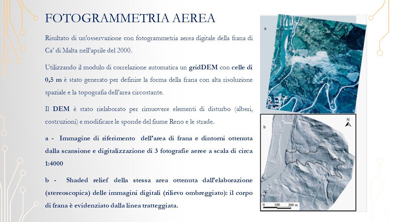 FOTOGRAMMETRIA AEREA