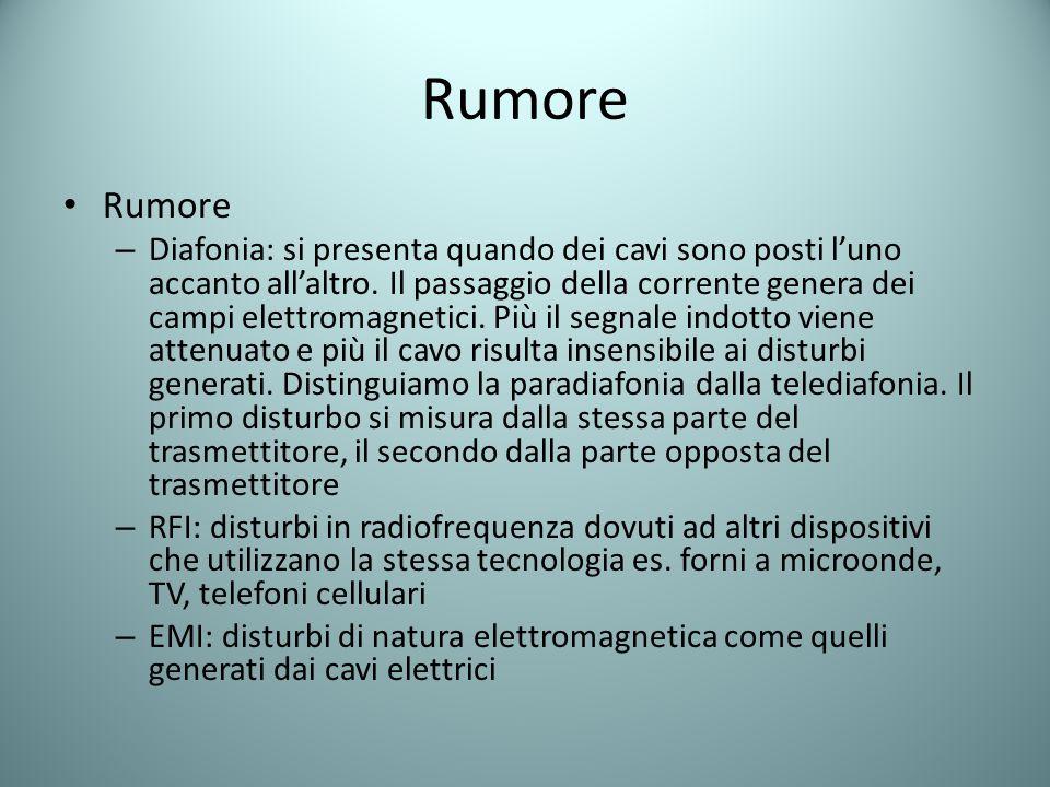 Rumore Rumore.