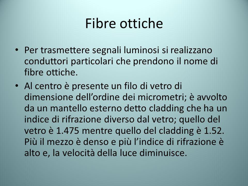 Fibre ottiche Per trasmettere segnali luminosi si realizzano conduttori particolari che prendono il nome di fibre ottiche.