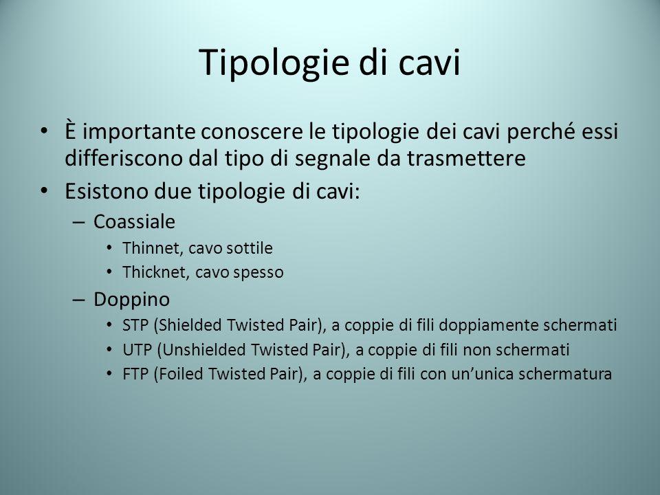 Tipologie di cavi È importante conoscere le tipologie dei cavi perché essi differiscono dal tipo di segnale da trasmettere.