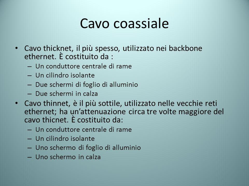 Cavo coassiale Cavo thicknet, il più spesso, utilizzato nei backbone ethernet. È costituito da : Un conduttore centrale di rame.