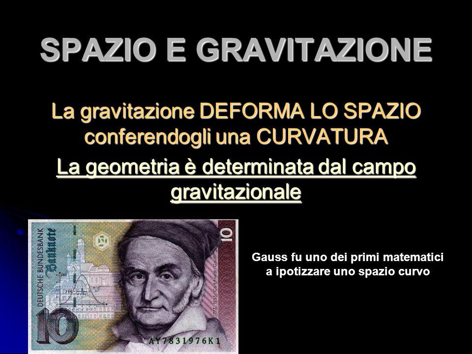 Gauss fu uno dei primi matematici a ipotizzare uno spazio curvo