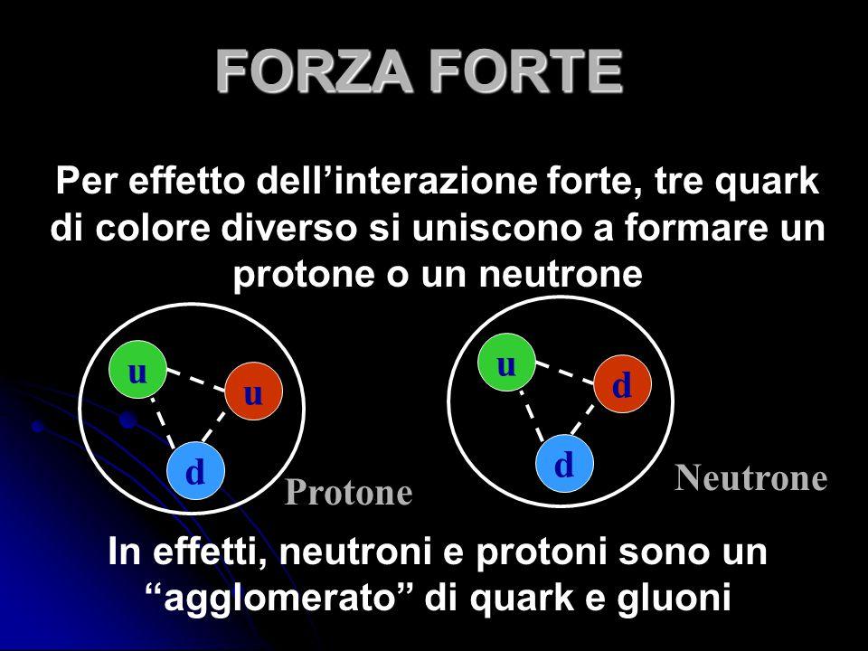 In effetti, neutroni e protoni sono un agglomerato di quark e gluoni