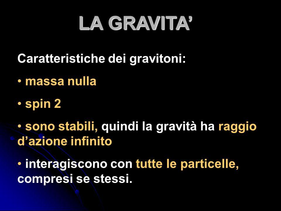 LA GRAVITA' Caratteristiche dei gravitoni: massa nulla spin 2