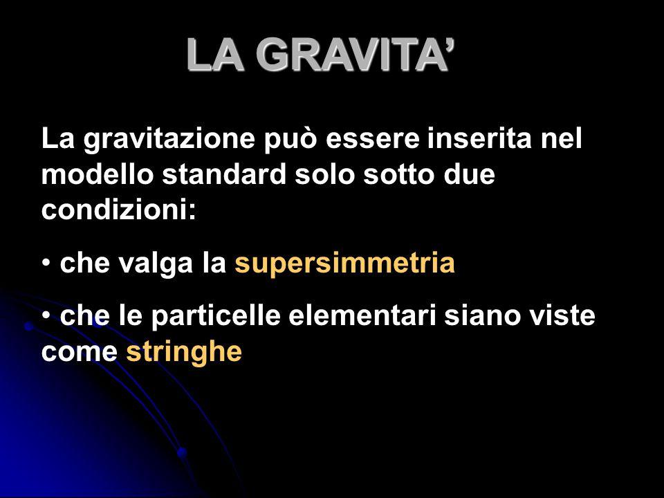 LA GRAVITA' La gravitazione può essere inserita nel modello standard solo sotto due condizioni: che valga la supersimmetria.