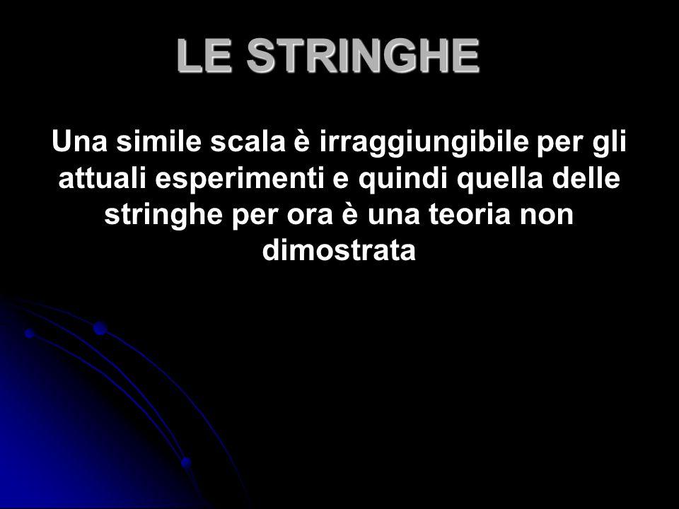 LE STRINGHE Una simile scala è irraggiungibile per gli attuali esperimenti e quindi quella delle stringhe per ora è una teoria non dimostrata.
