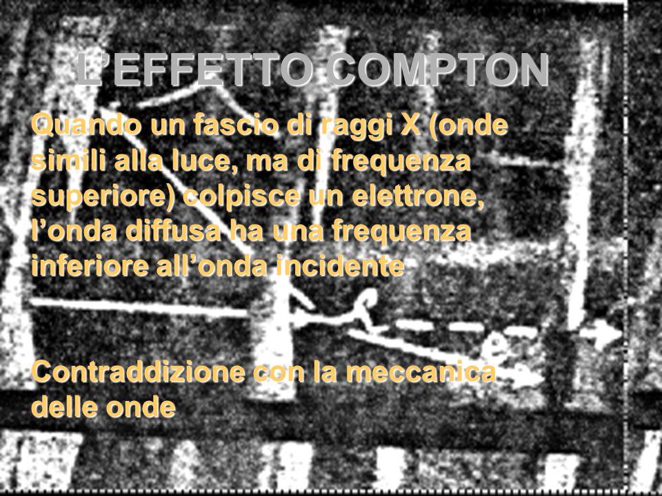 L'EFFETTO COMPTON L'EFFETTO COMPTON