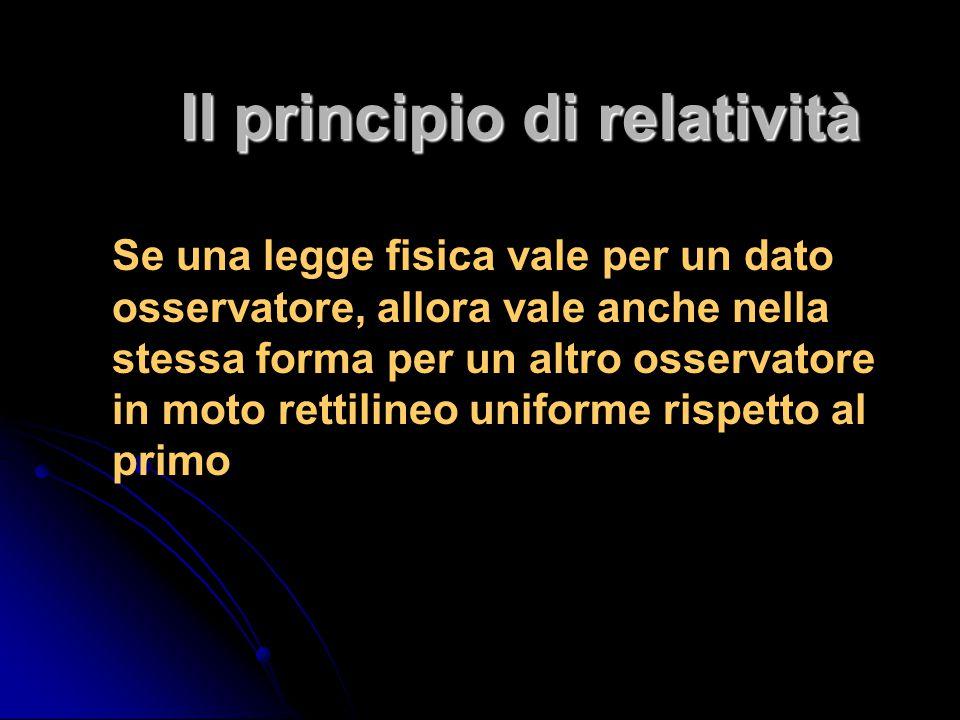 Il principio di relatività