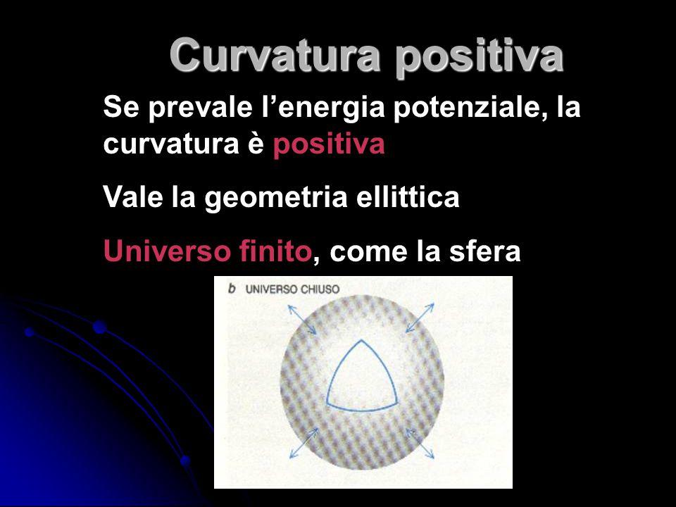 Curvatura positiva Se prevale l'energia potenziale, la curvatura è positiva. Vale la geometria ellittica.