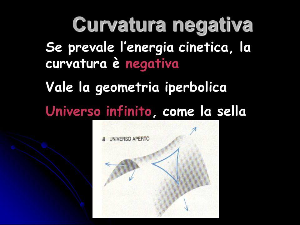 Curvatura negativa Se prevale l'energia cinetica, la curvatura è negativa. Vale la geometria iperbolica.