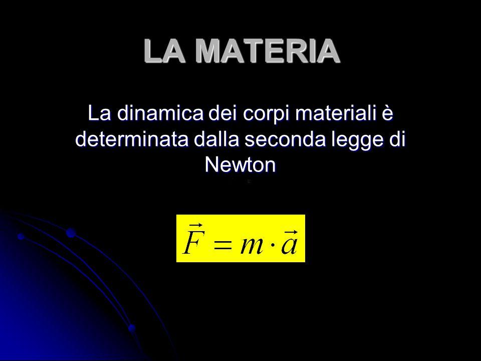 LA MATERIA La dinamica dei corpi materiali è determinata dalla seconda legge di Newton