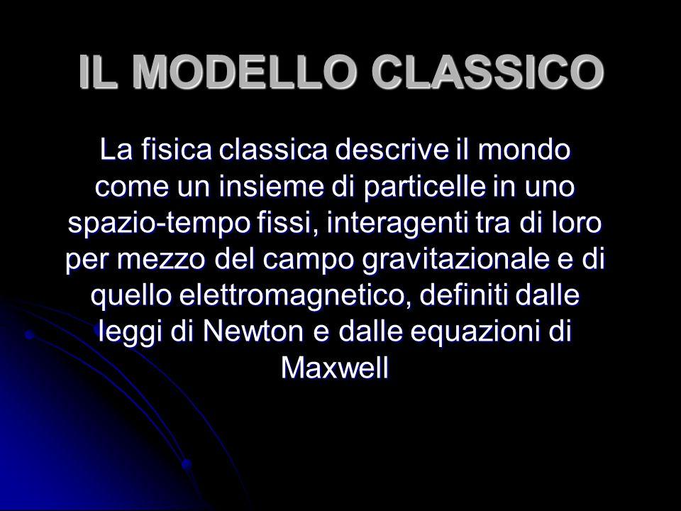 IL MODELLO CLASSICO