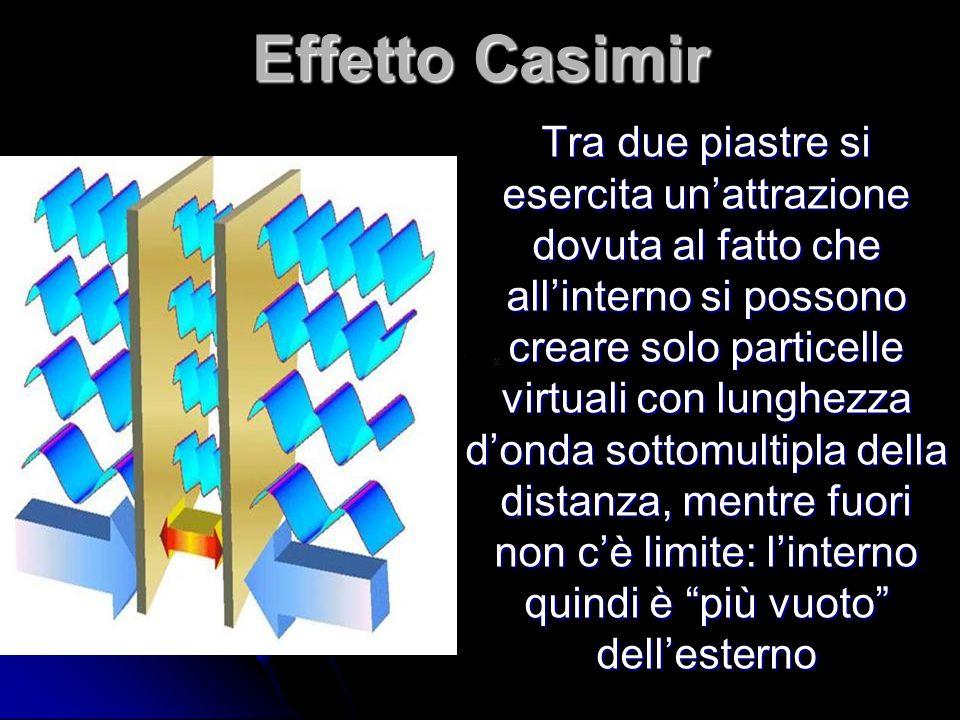 Effetto Casimir