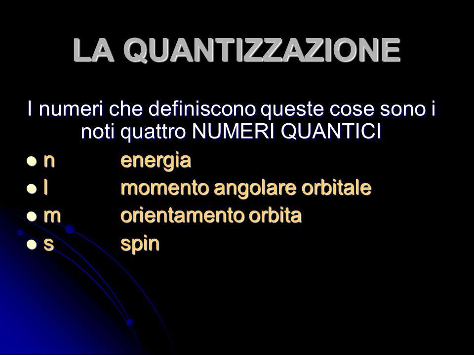 LA QUANTIZZAZIONE I numeri che definiscono queste cose sono i noti quattro NUMERI QUANTICI. n energia.