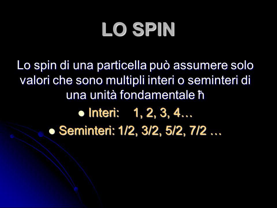 LO SPIN Lo spin di una particella può assumere solo valori che sono multipli interi o seminteri di una unità fondamentale ħ.