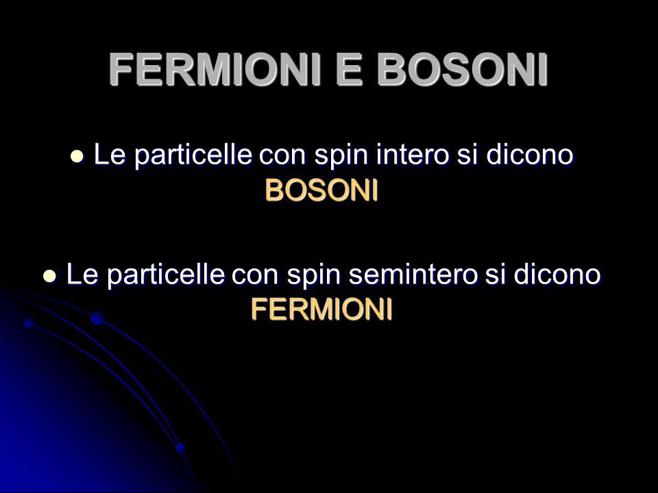 FERMIONI E BOSONI Le particelle con spin intero si dicono BOSONI