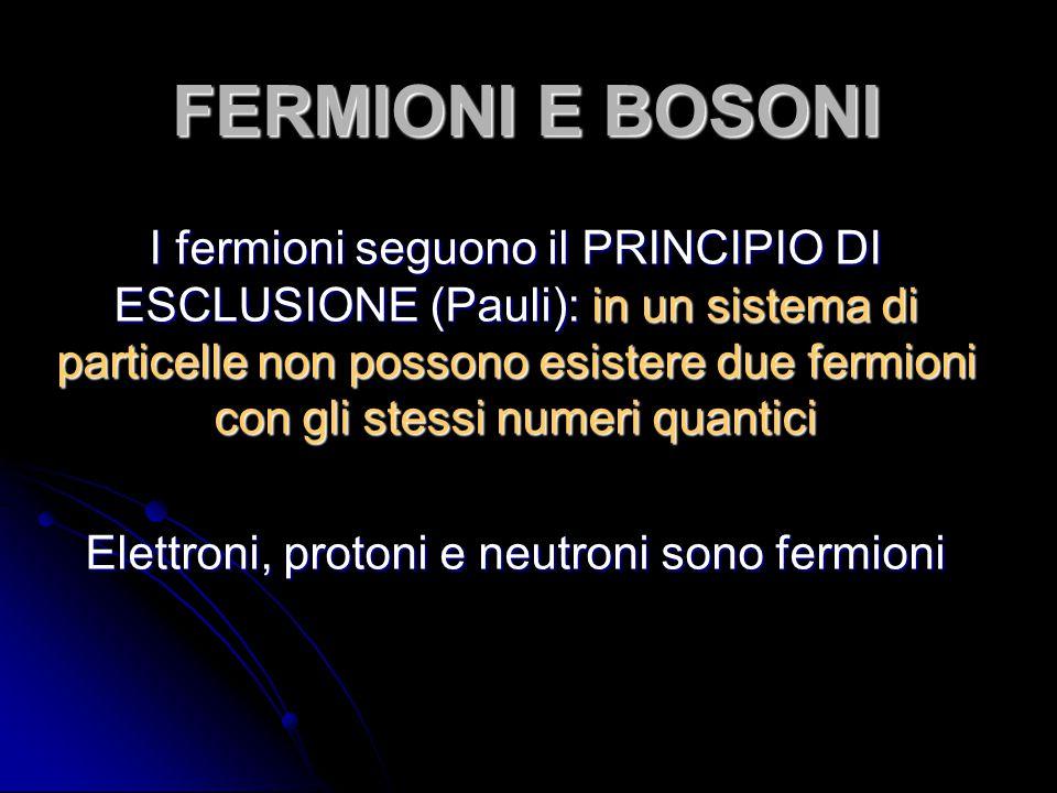 Elettroni, protoni e neutroni sono fermioni