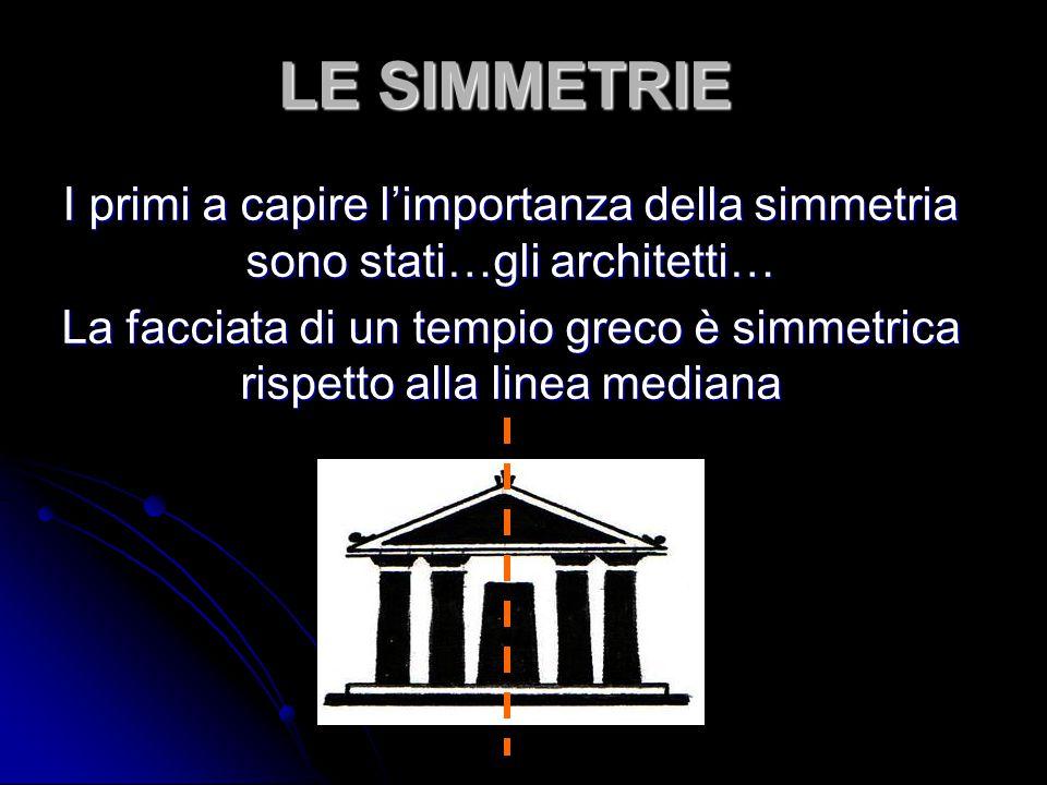 LE SIMMETRIE I primi a capire l'importanza della simmetria sono stati…gli architetti…