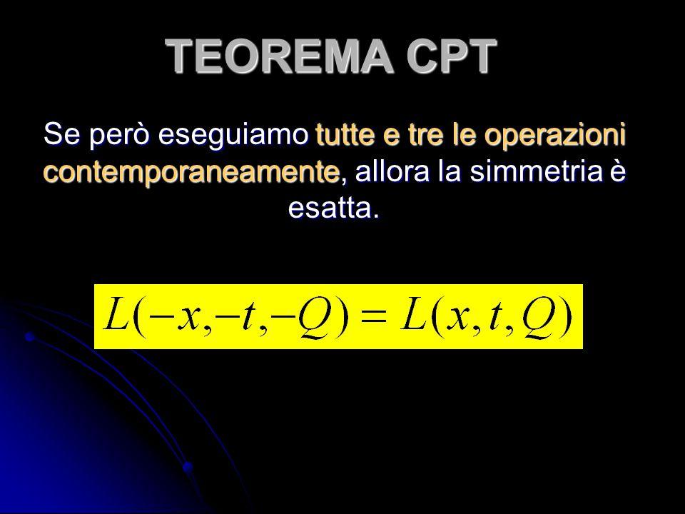 TEOREMA CPT Se però eseguiamo tutte e tre le operazioni contemporaneamente, allora la simmetria è esatta.