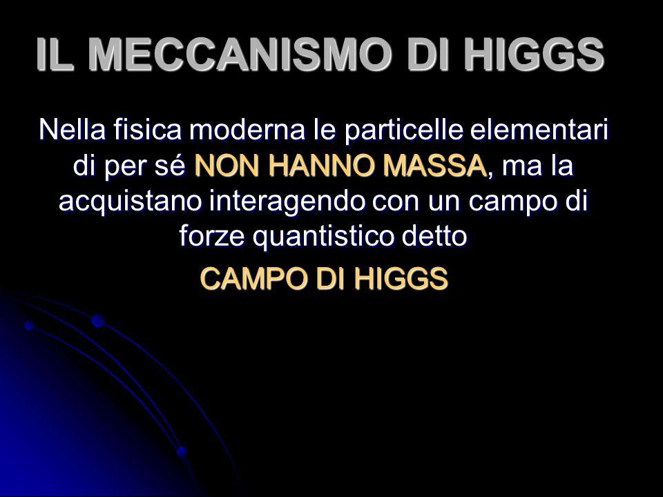 IL MECCANISMO DI HIGGS