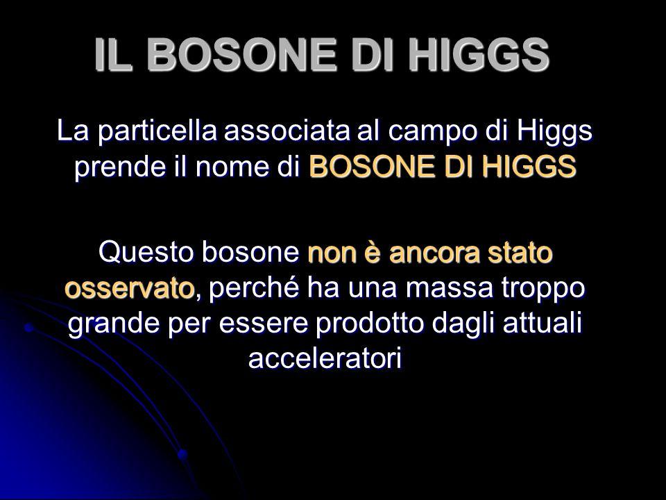 IL BOSONE DI HIGGS La particella associata al campo di Higgs prende il nome di BOSONE DI HIGGS.