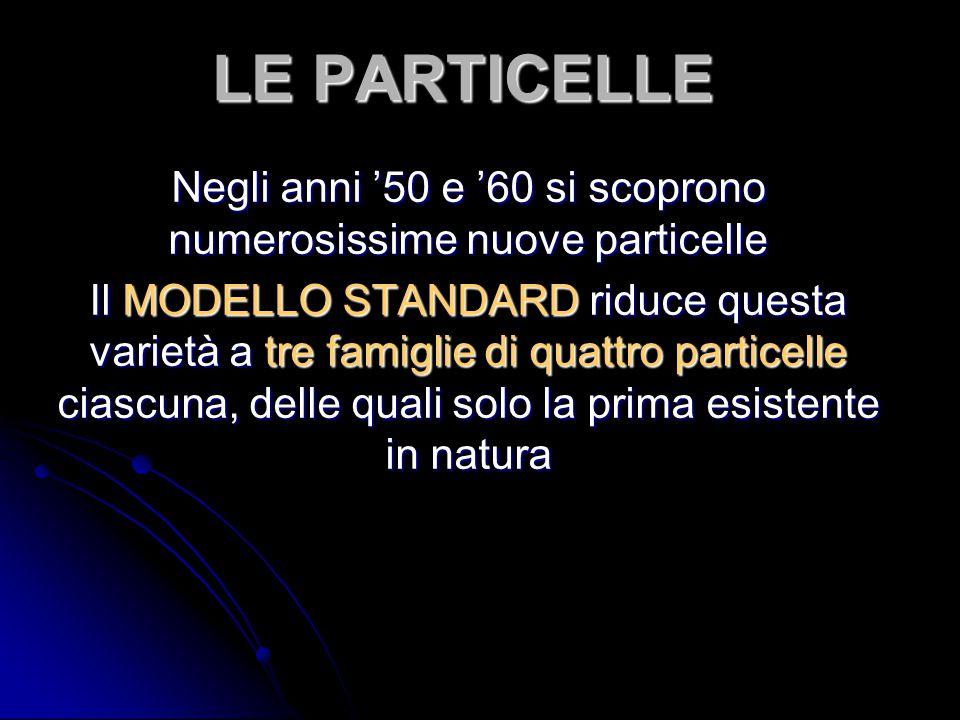 Negli anni '50 e '60 si scoprono numerosissime nuove particelle