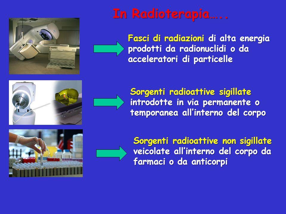 In Radioterapia….. Fasci di radiazioni di alta energia prodotti da radionuclidi o da acceleratori di particelle.