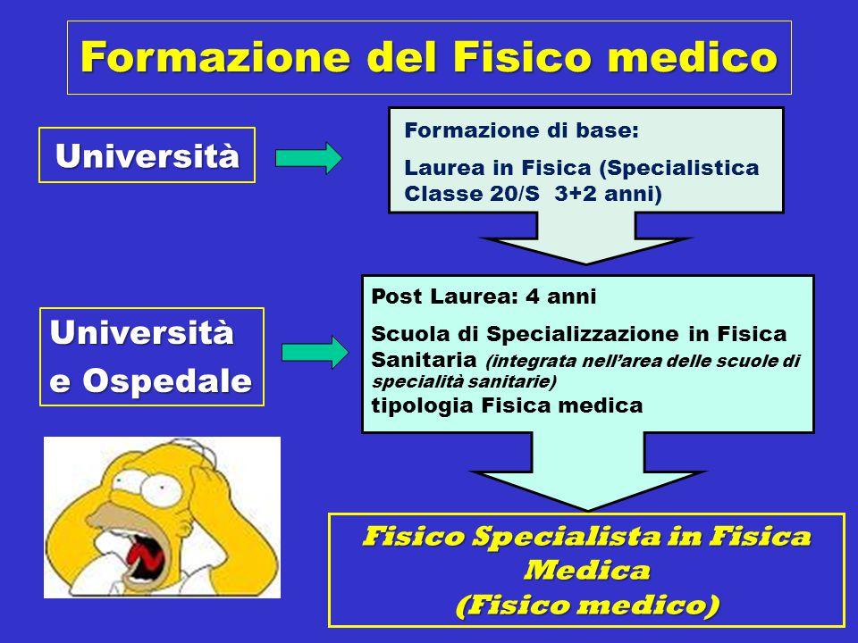 Formazione del Fisico medico Fisico Specialista in Fisica Medica