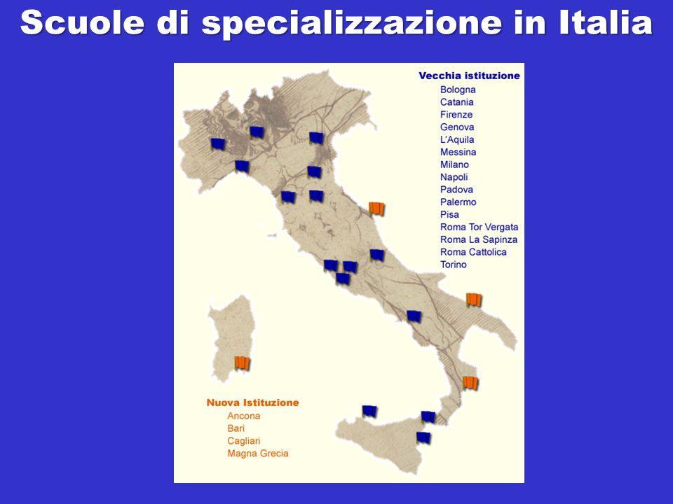 Scuole di specializzazione in Italia