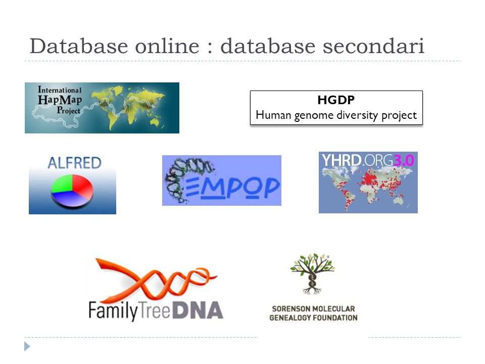 Database online : database secondari