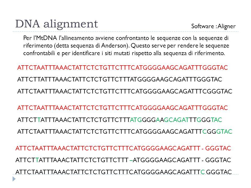 DNA alignment Software : Aligner