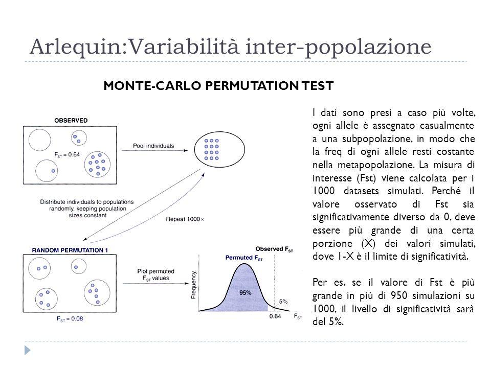Arlequin:Variabilità inter-popolazione