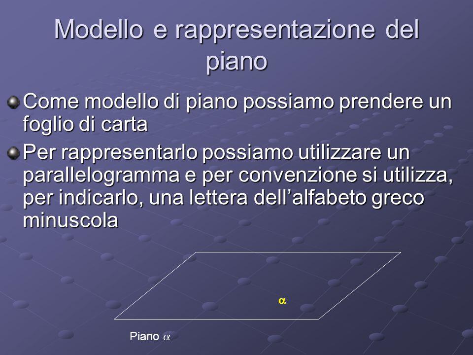 Modello e rappresentazione del piano
