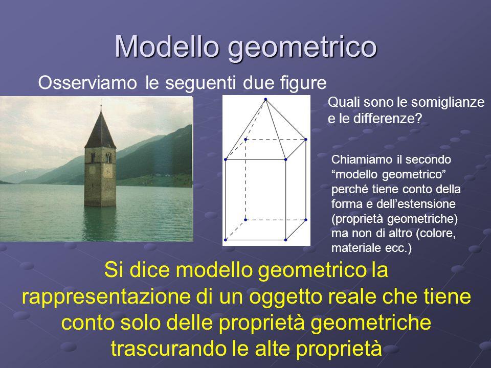 Modello geometrico Osserviamo le seguenti due figure. Quali sono le somiglianze e le differenze