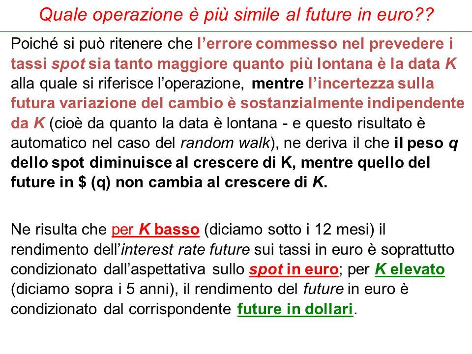 Quale operazione è più simile al future in euro
