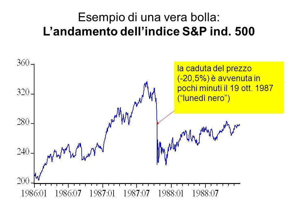 Esempio di una vera bolla: L'andamento dell'indice S&P ind. 500