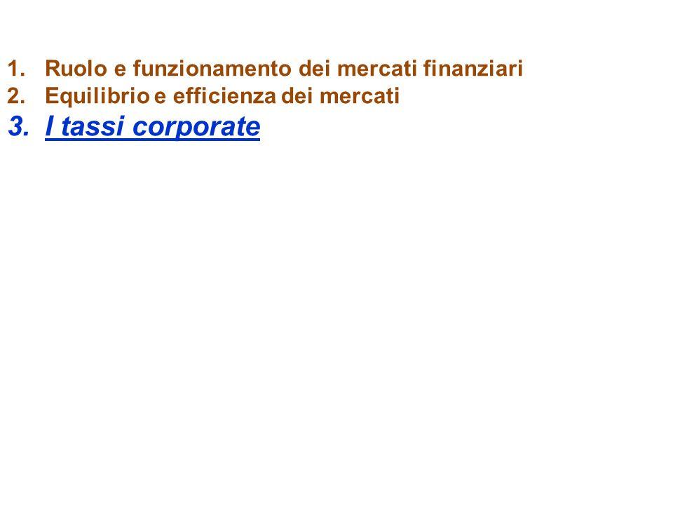I tassi corporate Ruolo e funzionamento dei mercati finanziari