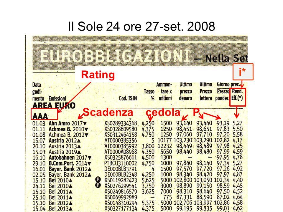 Il Sole 24 ore 27-set. 2008 i* Rating Scadenza cedola P
