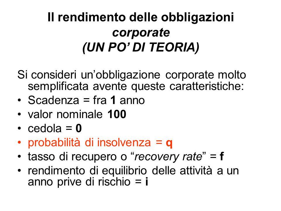 Il rendimento delle obbligazioni corporate (UN PO' DI TEORIA)