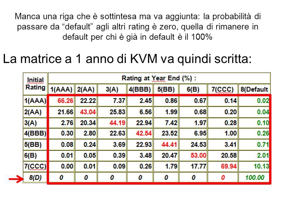 La matrice a 1 anno di KVM va quindi scritta: