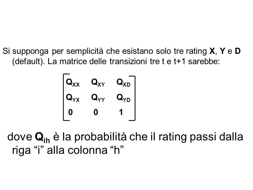 Si supponga per semplicità che esistano solo tre rating X, Y e D (default). La matrice delle transizioni tre t e t+1 sarebbe: