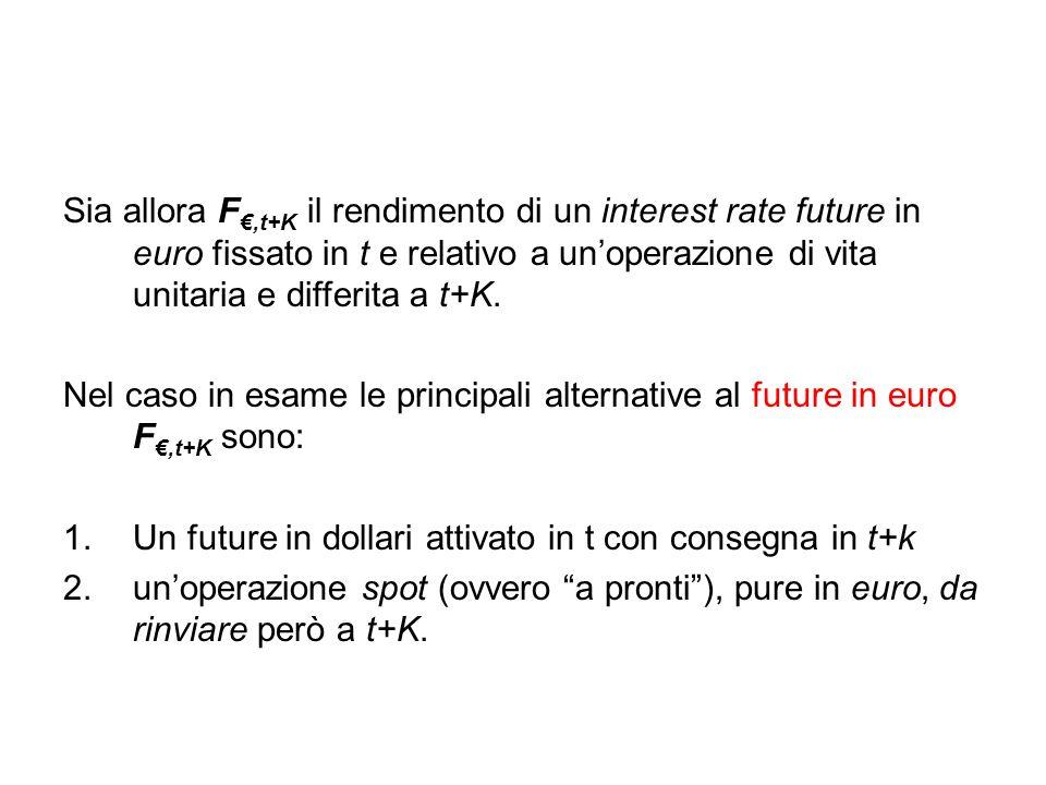Sia allora F€,t+K il rendimento di un interest rate future in euro fissato in t e relativo a un'operazione di vita unitaria e differita a t+K.